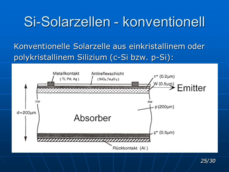 Si-Solarzellen - konventionell