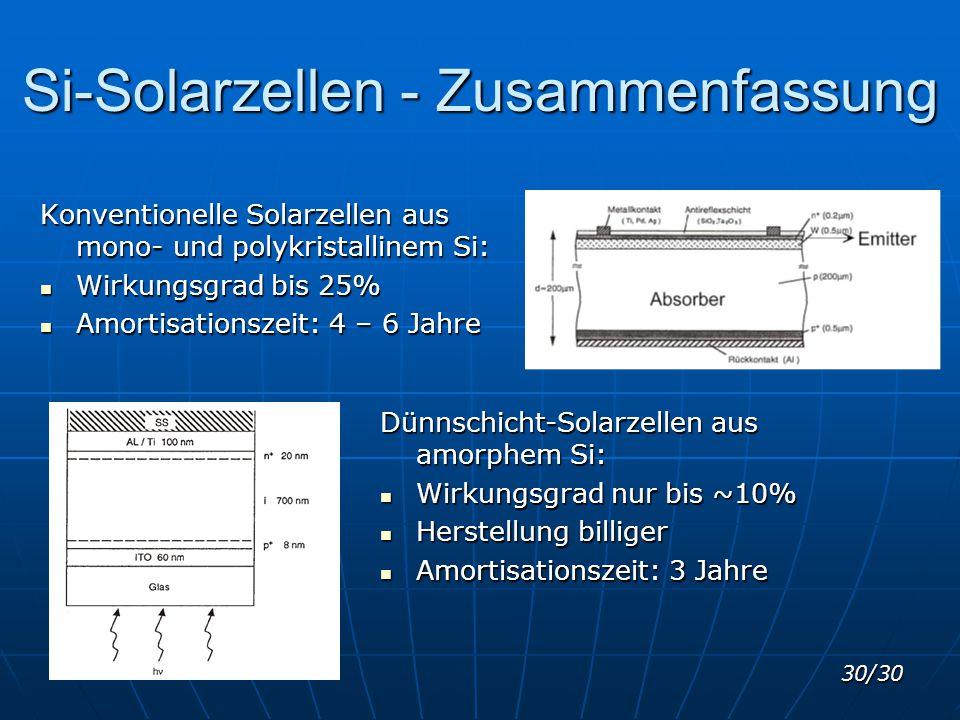 Si-Solarzellen - Zusammenfassung