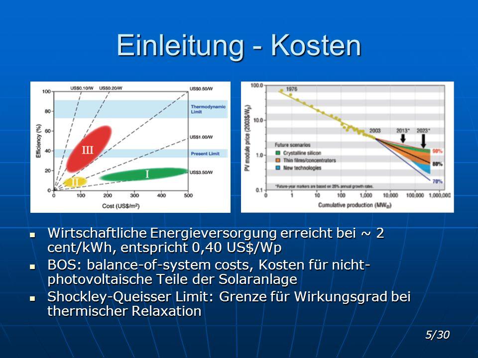 Einleitung - Kosten Wirtschaftliche Energieversorgung erreicht bei ~ 2 cent/kWh, entspricht 0,40 US$/Wp.