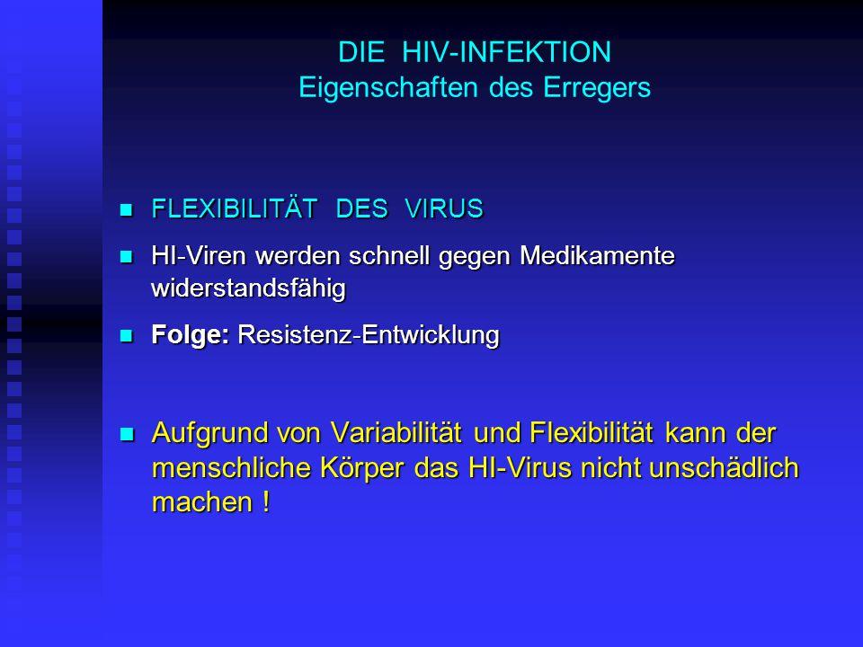 DIE HIV-INFEKTION Eigenschaften des Erregers