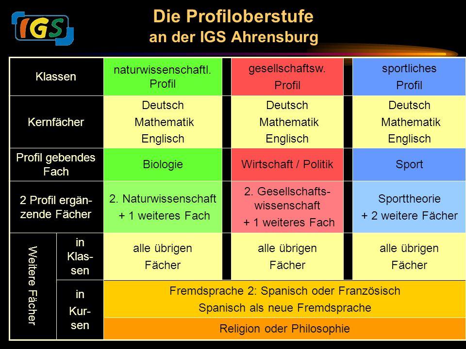 Die Profiloberstufe an der IGS Ahrensburg