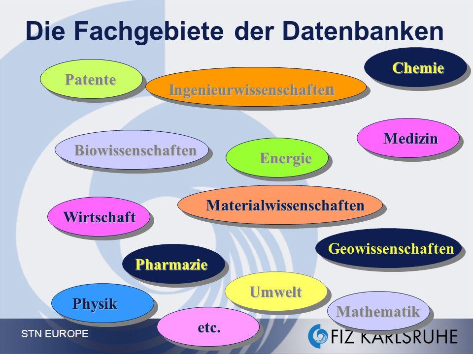 Die Fachgebiete der Datenbanken