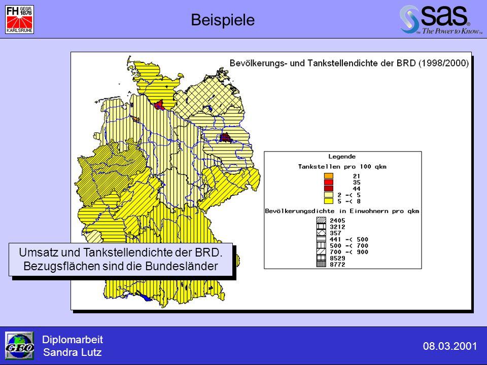 Beispiele Umsatz und Tankstellendichte der BRD.