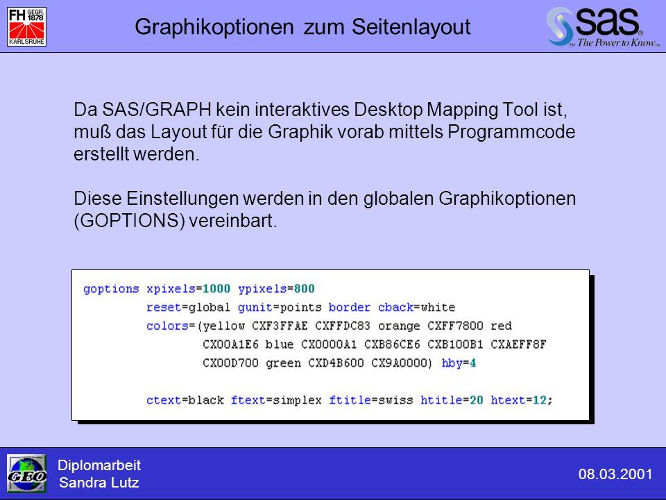 Graphikoptionen zum Seitenlayout