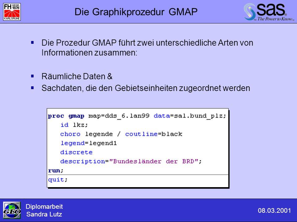 Die Graphikprozedur GMAP