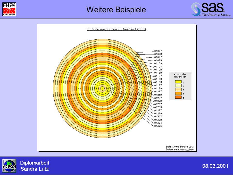 Weitere Beispiele Diplomarbeit Sandra Lutz 08.03.2001