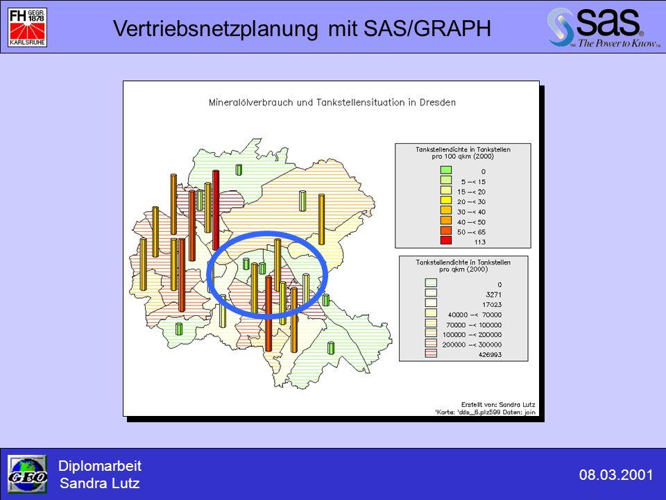 Vertriebsnetzplanung mit SAS/GRAPH