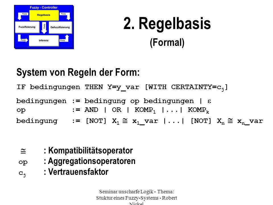 2. Regelbasis (Formal) System von Regeln der Form: