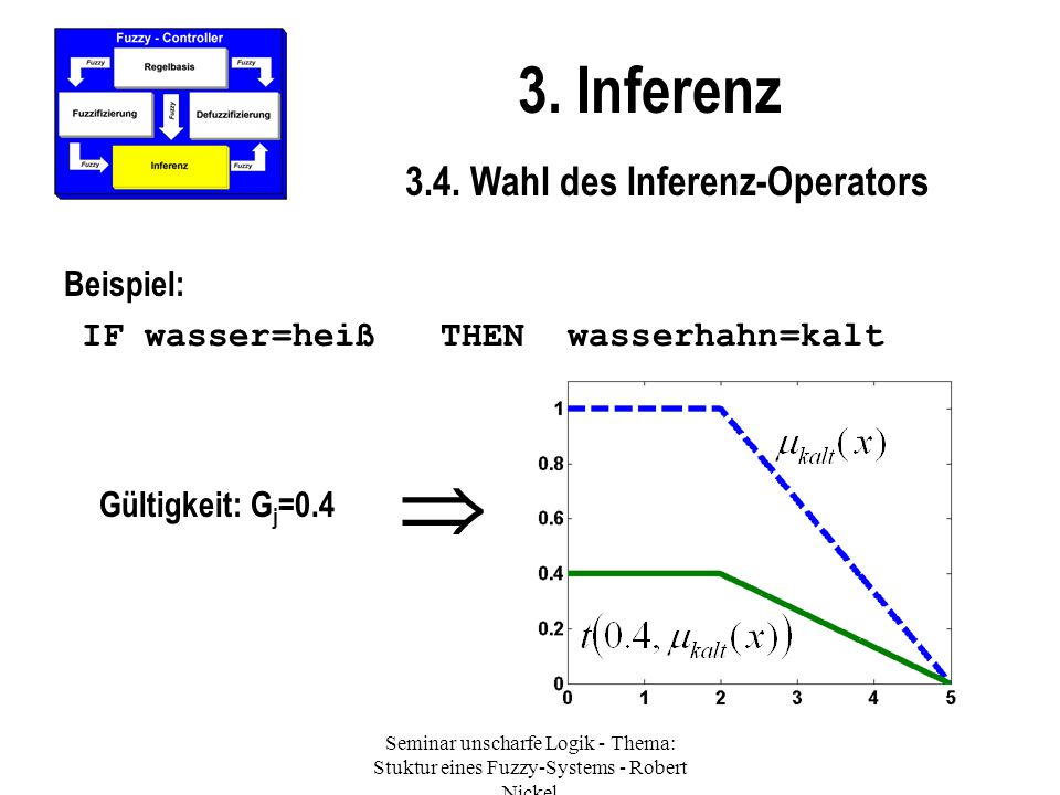 3.4. Wahl des Inferenz-Operators