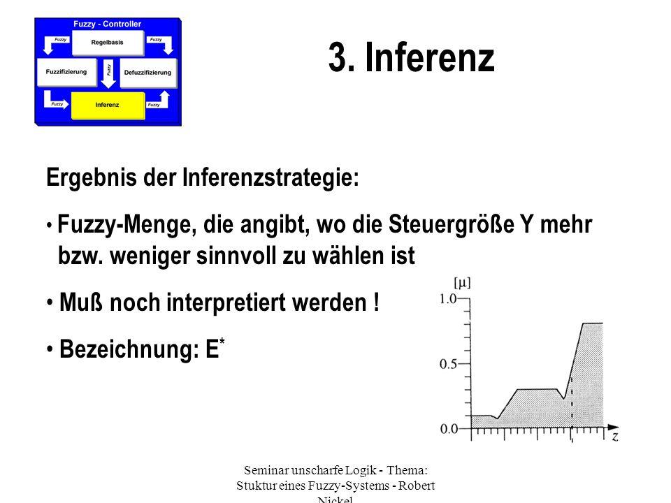 3. Inferenz Ergebnis der Inferenzstrategie: