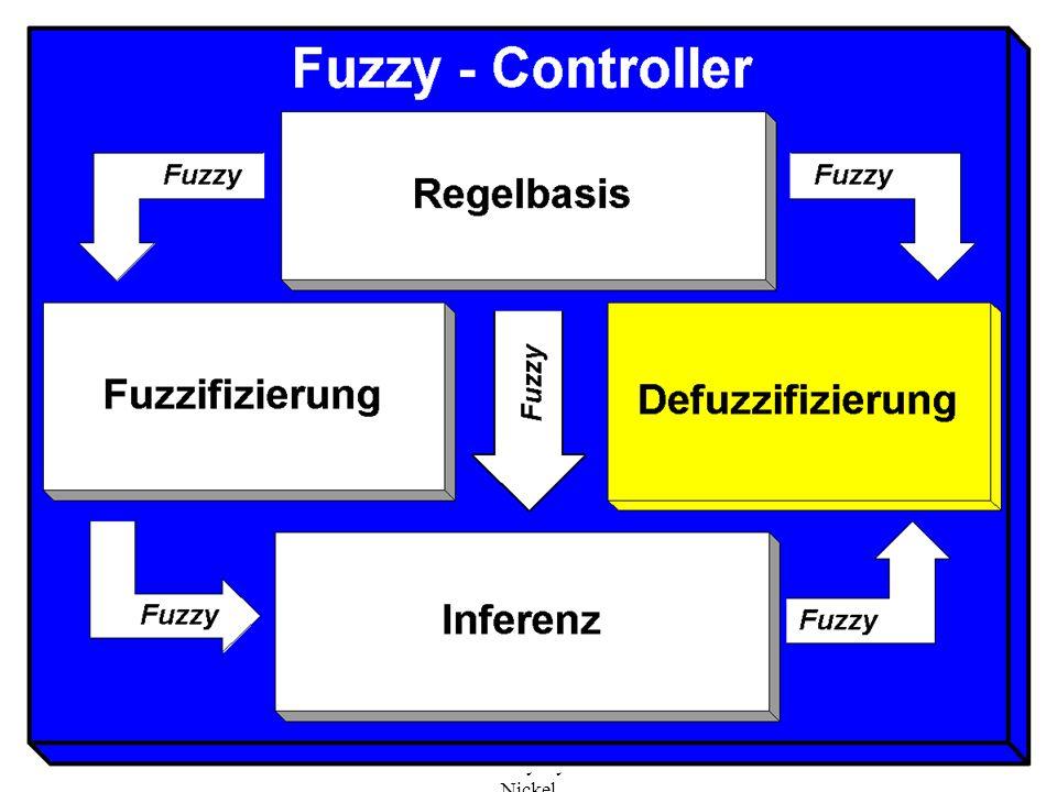 Seminar unscharfe Logik - Thema: Stuktur eines Fuzzy-Systems - Robert Nickel