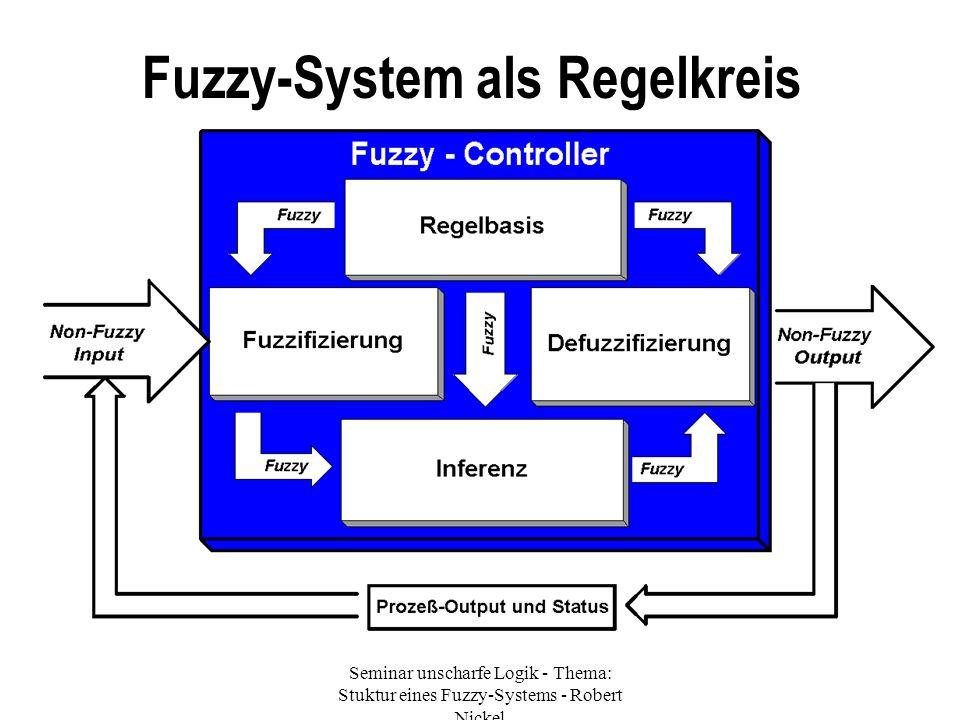 Fuzzy-System als Regelkreis