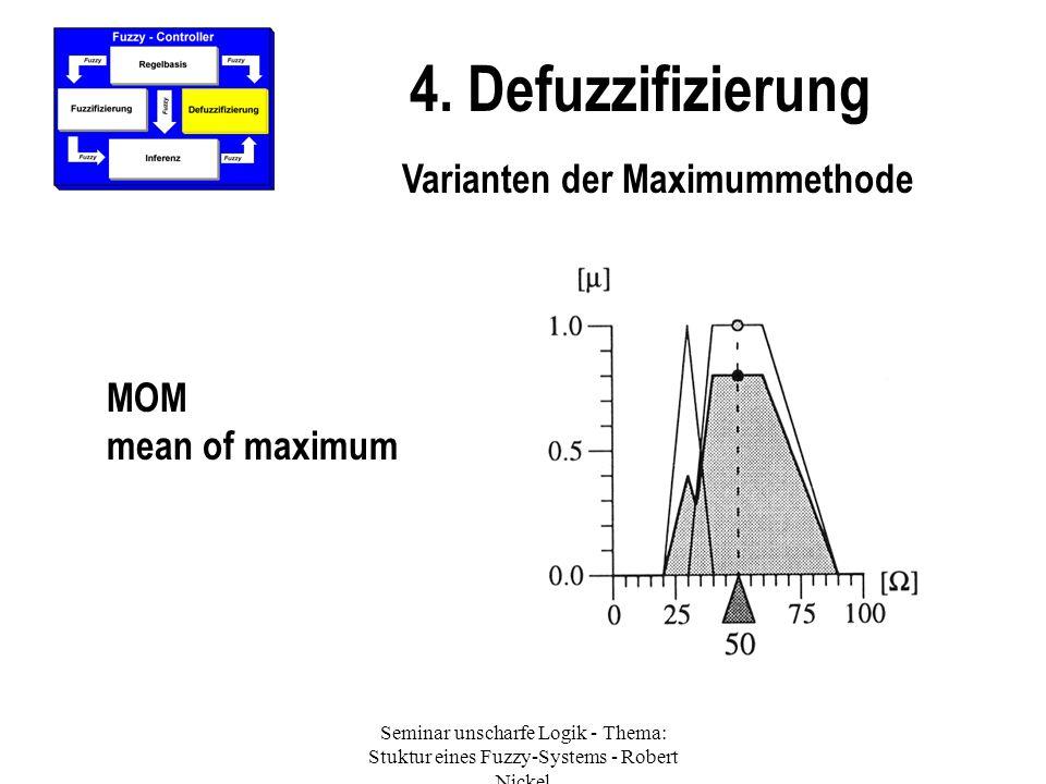 Varianten der Maximummethode