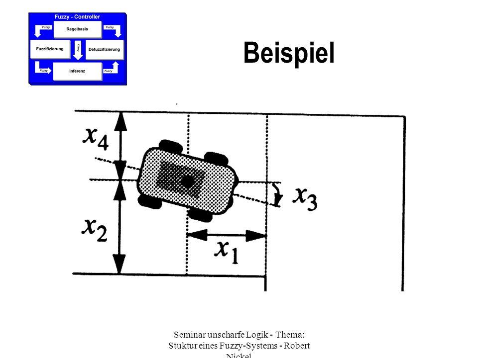Beispiel Seminar unscharfe Logik - Thema: Stuktur eines Fuzzy-Systems - Robert Nickel