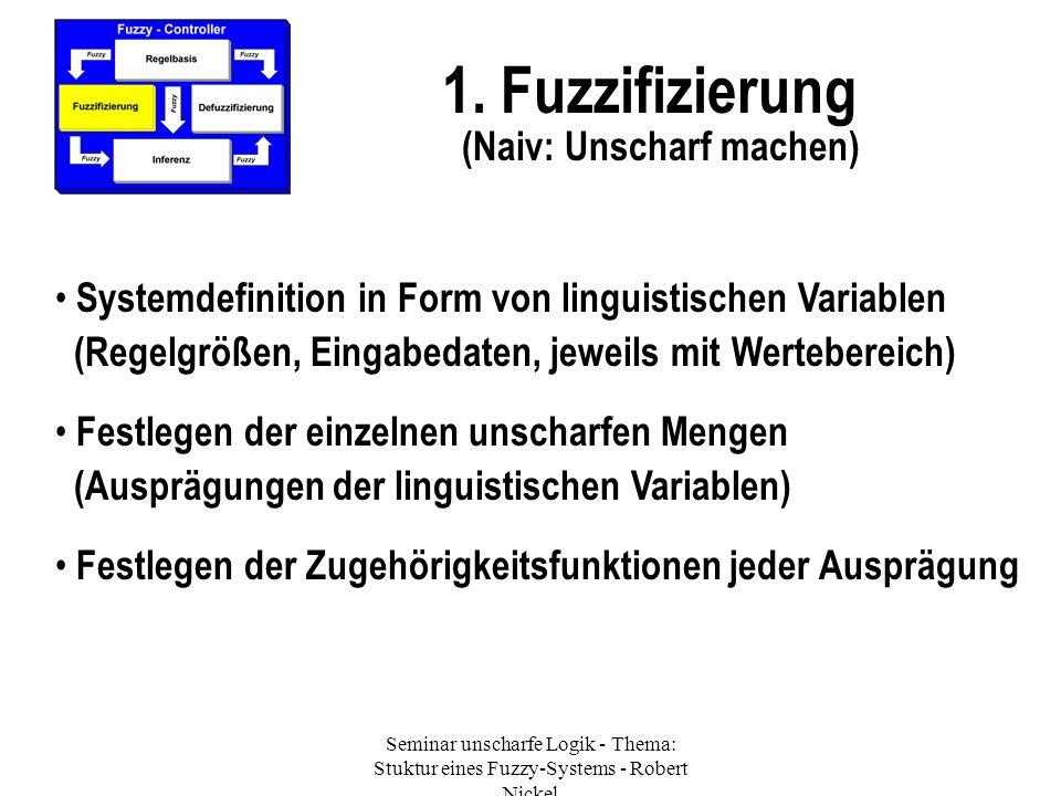 1. Fuzzifizierung (Naiv: Unscharf machen)
