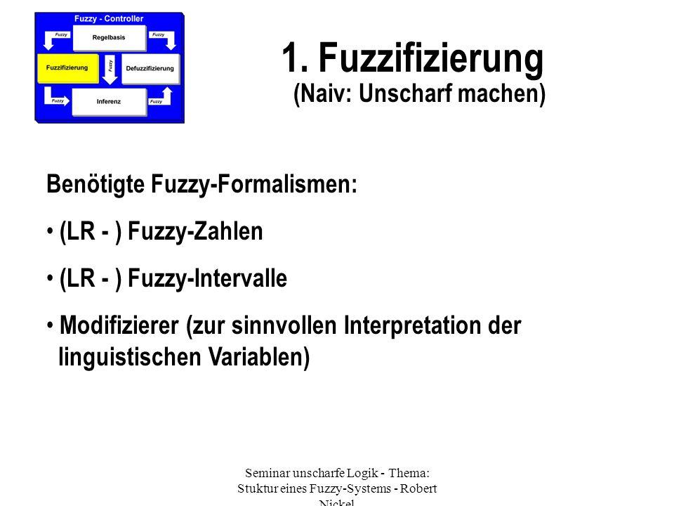 1. Fuzzifizierung (Naiv: Unscharf machen) Benötigte Fuzzy-Formalismen: