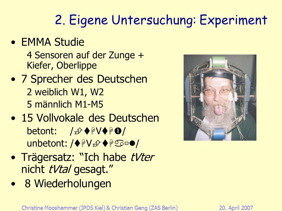 2. Eigene Untersuchung: Experiment