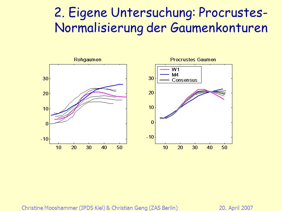 2. Eigene Untersuchung: Procrustes-Normalisierung der Gaumenkonturen