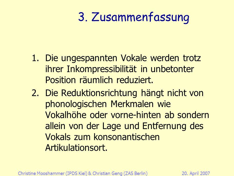 3. Zusammenfassung Die ungespannten Vokale werden trotz ihrer Inkompressibilität in unbetonter Position räumlich reduziert.