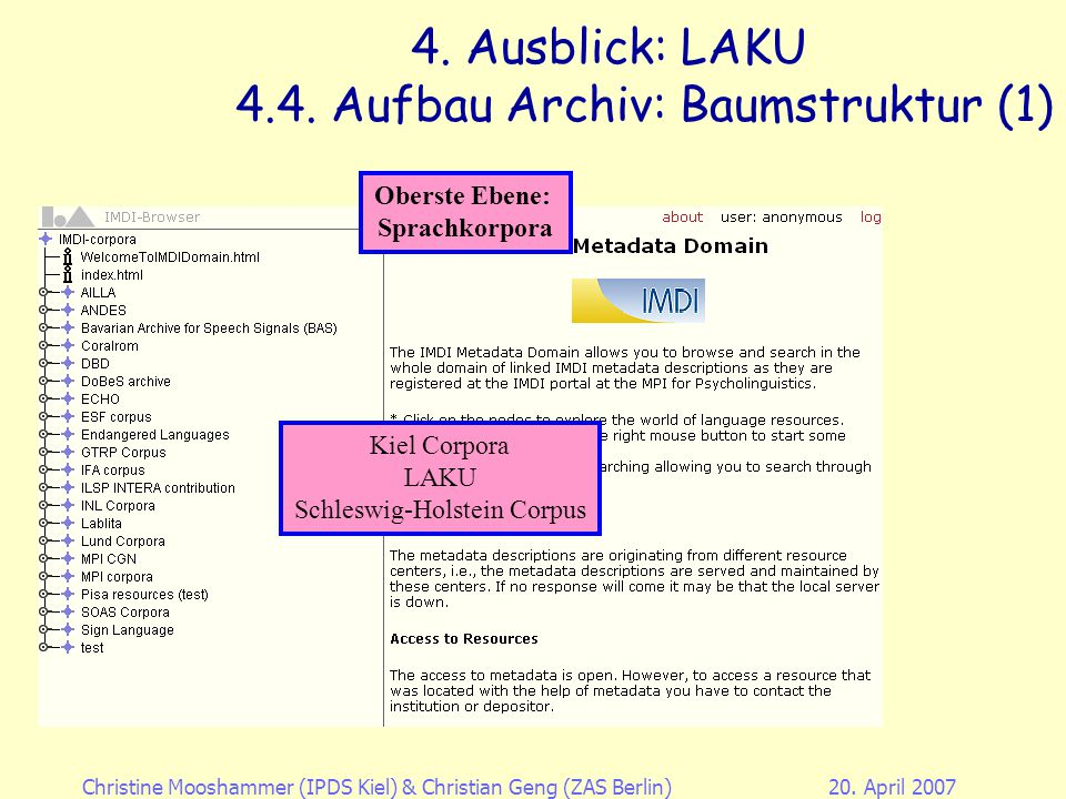 4. Ausblick: LAKU 4.4. Aufbau Archiv: Baumstruktur (1)