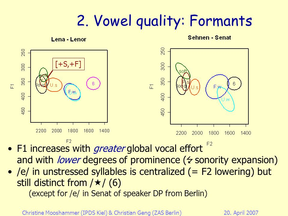 2. Vowel quality: Formants