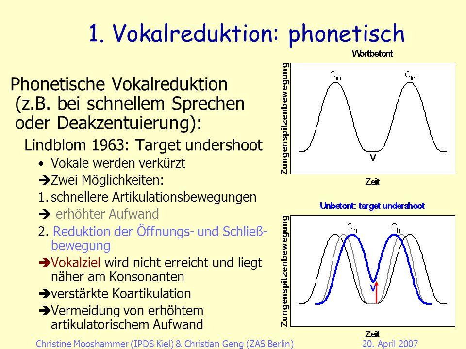 1. Vokalreduktion: phonetisch