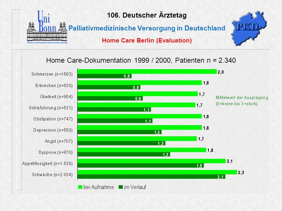 Home Care-Dokumentation 1999 / 2000, Patienten n = 2.340