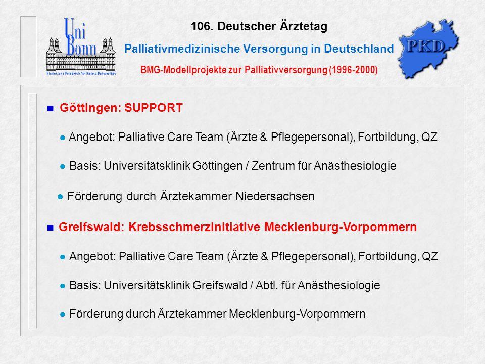 ● Förderung durch Ärztekammer Niedersachsen