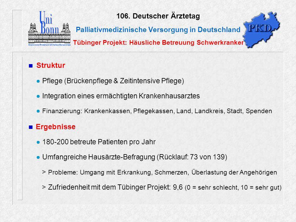 106. Deutscher Ärztetag Palliativmedizinische Versorgung in Deutschland Tübinger Projekt: Häusliche Betreuung Schwerkranker