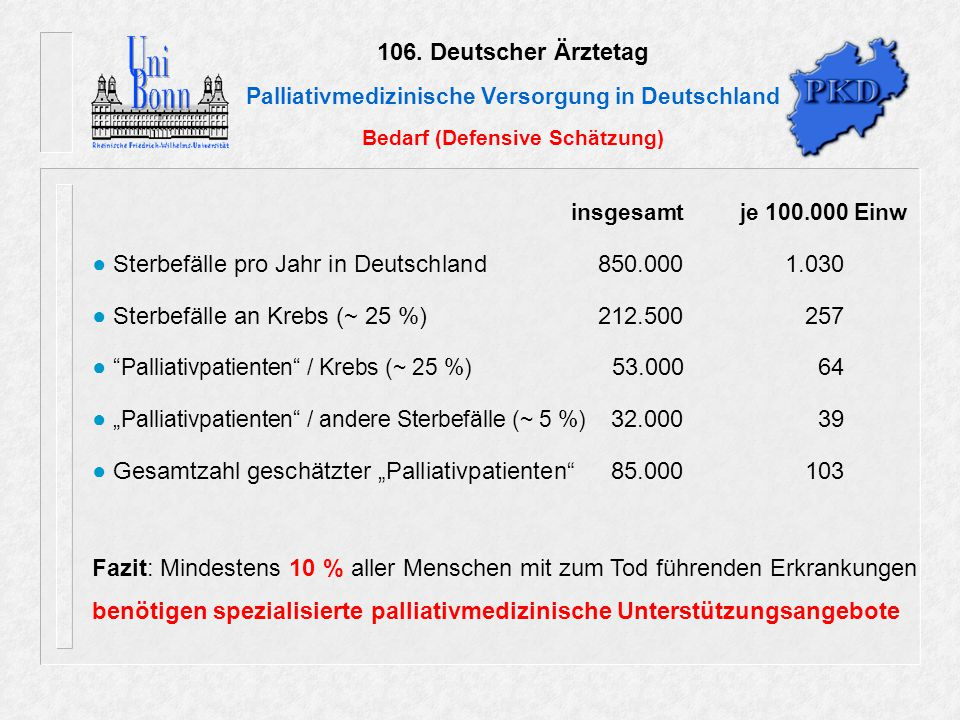 106. Deutscher Ärztetag Palliativmedizinische Versorgung in Deutschland Bedarf (Defensive Schätzung)