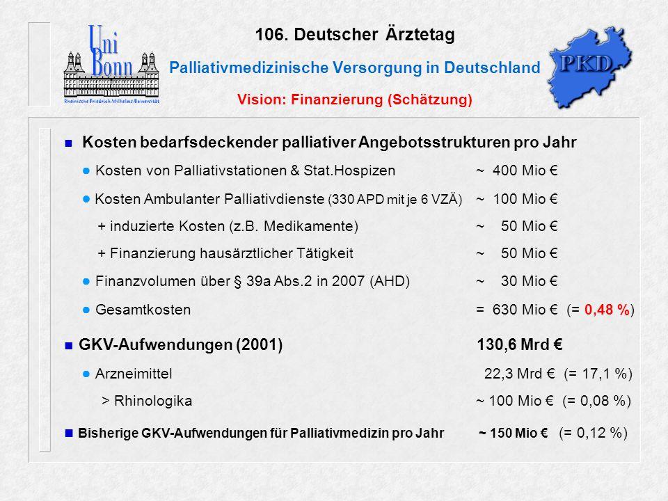 106. Deutscher Ärztetag Palliativmedizinische Versorgung in Deutschland Vision: Finanzierung (Schätzung)