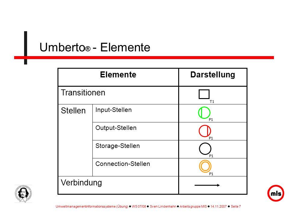 Umberto® - Elemente Verbindung Stellen Transitionen Darstellung