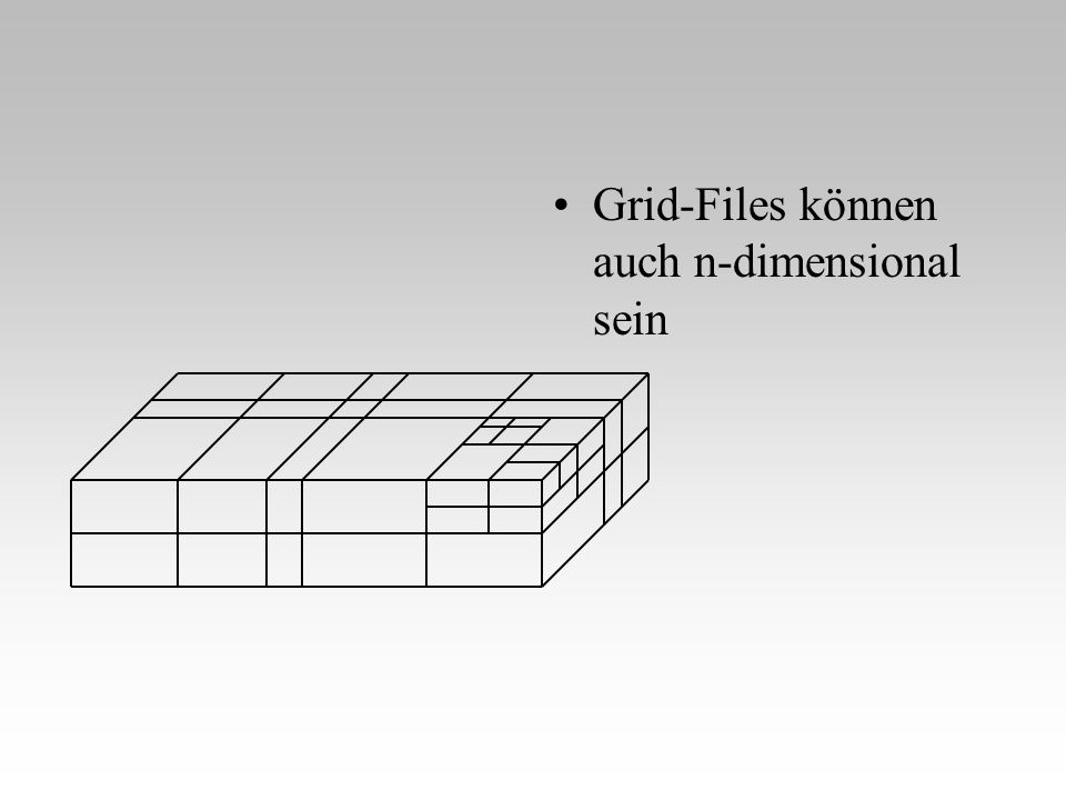 Grid-Files können auch n-dimensional sein
