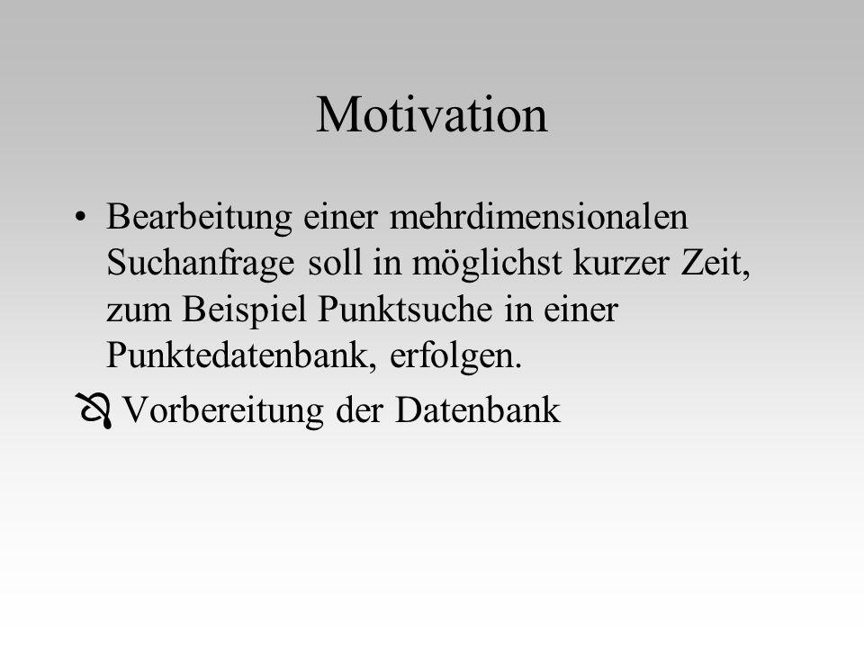 Motivation Bearbeitung einer mehrdimensionalen Suchanfrage soll in möglichst kurzer Zeit, zum Beispiel Punktsuche in einer Punktedatenbank, erfolgen.