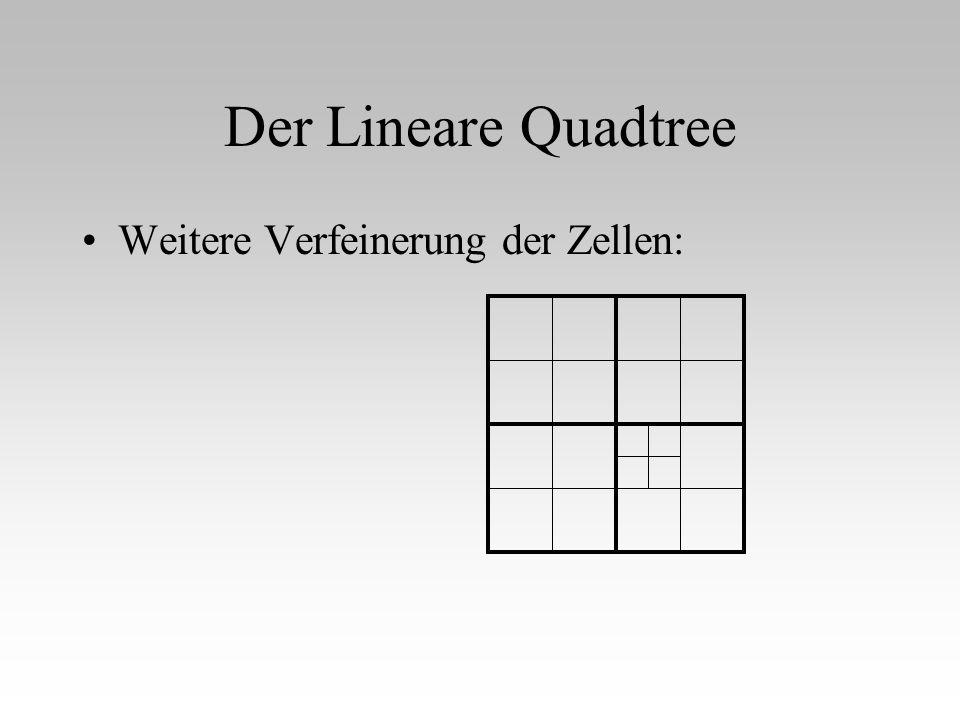 Der Lineare Quadtree Weitere Verfeinerung der Zellen: