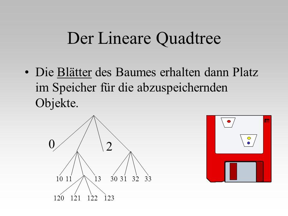 Der Lineare Quadtree Die Blätter des Baumes erhalten dann Platz im Speicher für die abzuspeichernden Objekte.