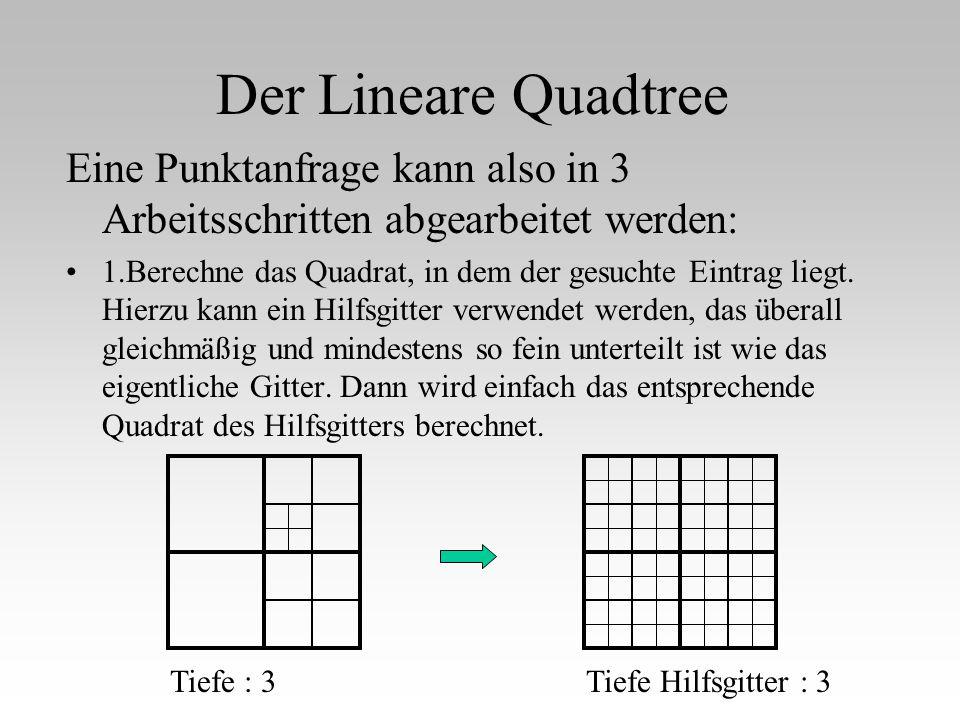 Der Lineare Quadtree Eine Punktanfrage kann also in 3 Arbeitsschritten abgearbeitet werden: