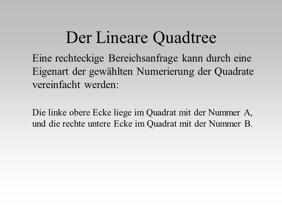 Der Lineare Quadtree Eine rechteckige Bereichsanfrage kann durch eine Eigenart der gewählten Numerierung der Quadrate vereinfacht werden:
