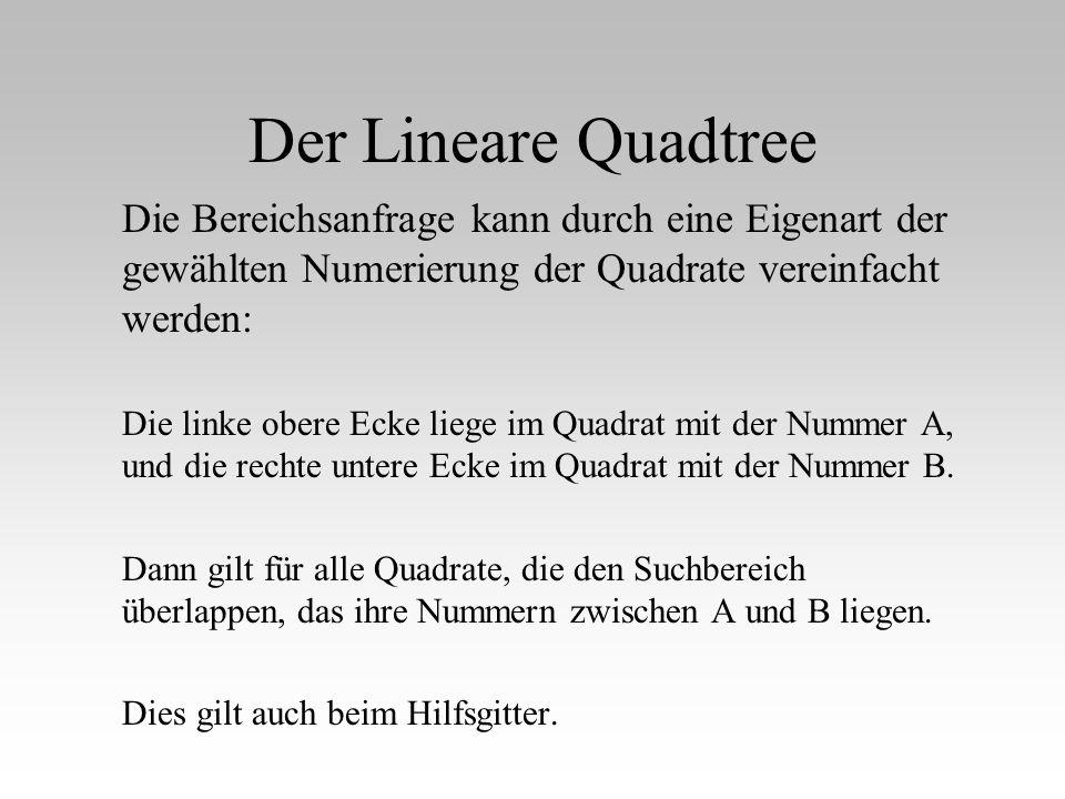 Der Lineare Quadtree Die Bereichsanfrage kann durch eine Eigenart der gewählten Numerierung der Quadrate vereinfacht werden: