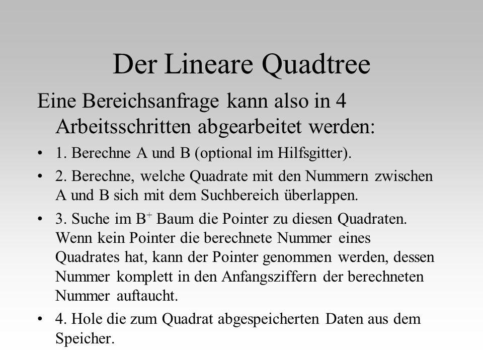Der Lineare Quadtree Eine Bereichsanfrage kann also in 4 Arbeitsschritten abgearbeitet werden: 1. Berechne A und B (optional im Hilfsgitter).