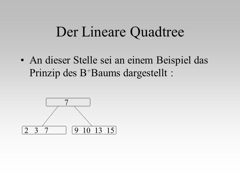 Der Lineare Quadtree An dieser Stelle sei an einem Beispiel das Prinzip des B+Baums dargestellt : 7.