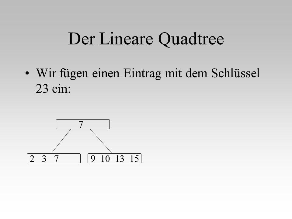 Der Lineare Quadtree Wir fügen einen Eintrag mit dem Schlüssel 23 ein:
