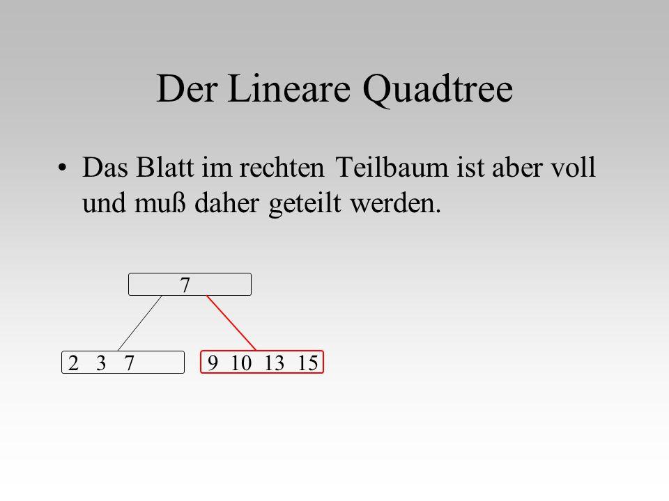Der Lineare Quadtree Das Blatt im rechten Teilbaum ist aber voll und muß daher geteilt werden. 7. 2 3 7.