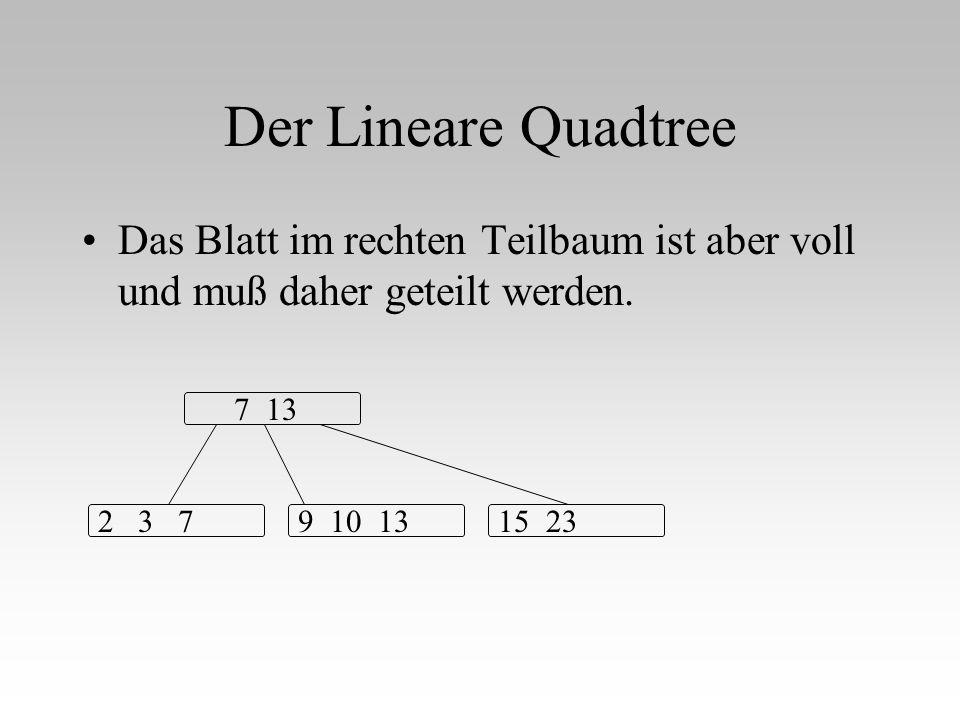 Der Lineare Quadtree Das Blatt im rechten Teilbaum ist aber voll und muß daher geteilt werden. 7 13.