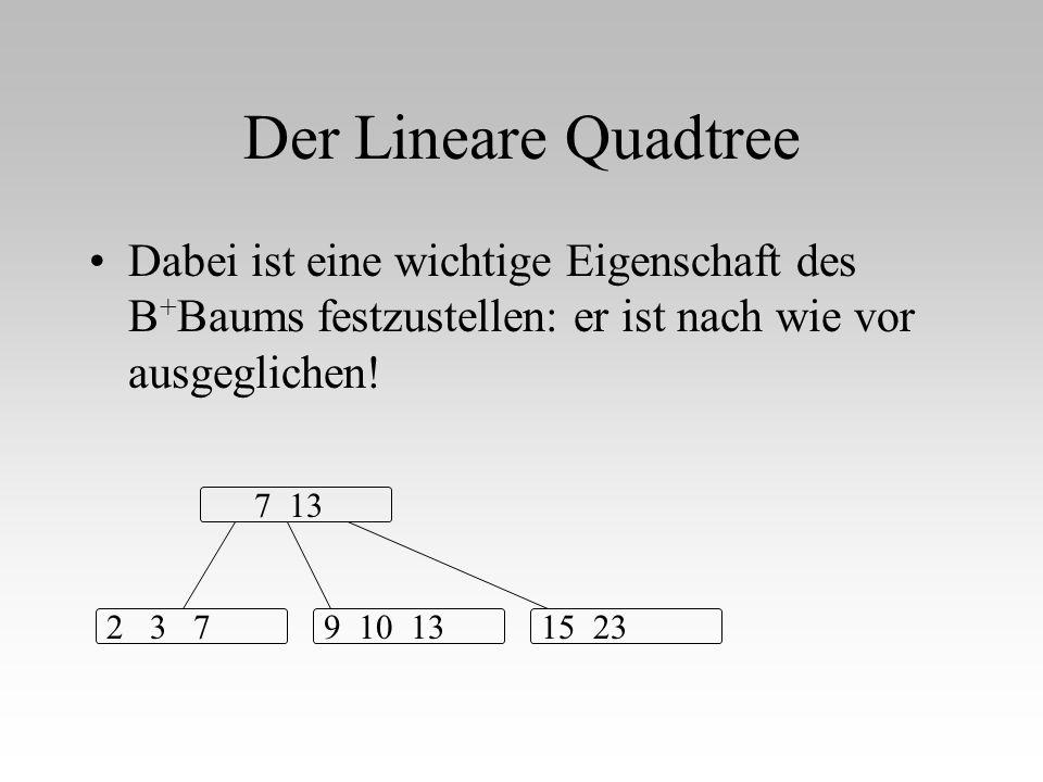 Der Lineare Quadtree Dabei ist eine wichtige Eigenschaft des B+Baums festzustellen: er ist nach wie vor ausgeglichen!