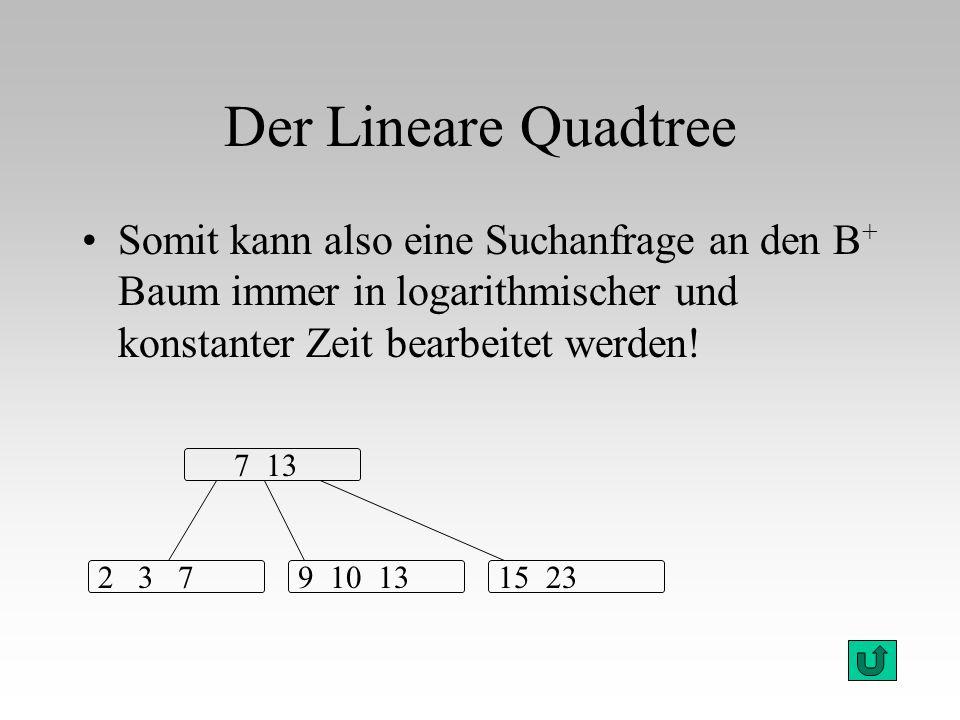 Der Lineare Quadtree Somit kann also eine Suchanfrage an den B+ Baum immer in logarithmischer und konstanter Zeit bearbeitet werden!