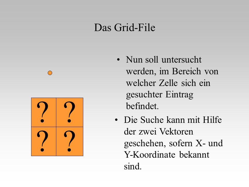 Das Grid-File Nun soll untersucht werden, im Bereich von welcher Zelle sich ein gesuchter Eintrag befindet.