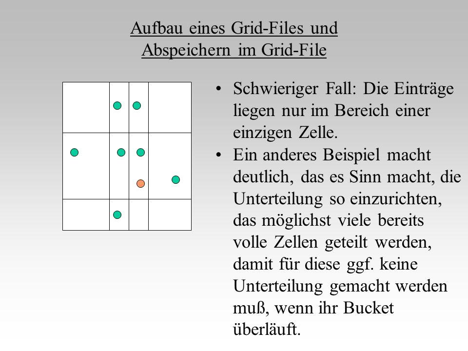 Aufbau eines Grid-Files und Abspeichern im Grid-File