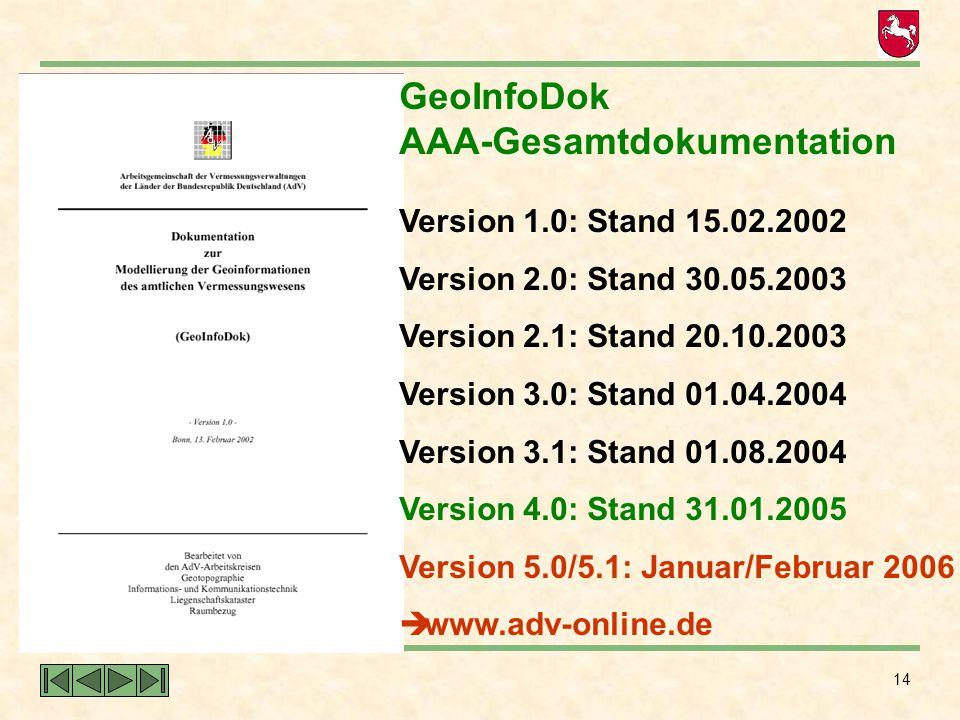 GeoInfoDok AAA-Gesamtdokumentation