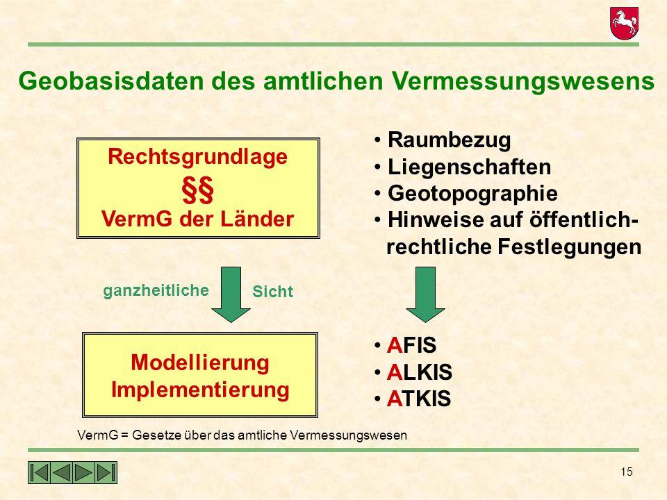 VermG = Gesetze über das amtliche Vermessungswesen